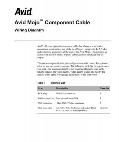 avid mojo component cable wiring diagram