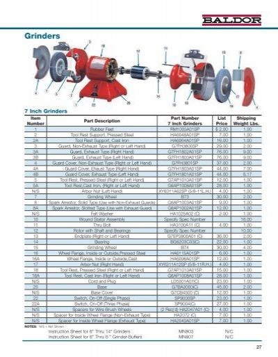 Grinders e p e i item for Baldor industrial motor parts