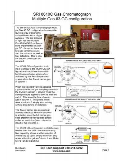 Sri instruments 8610c gas chromatograph with filter & psi gauge.