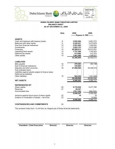 Download Annual Report December 2009 Dubai Islamic Bank