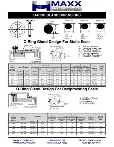"1-1//2/"" OD 10 Quantity of 218 Buna-N O-rings 1-1//4/"" ID Black 70A Durometer"
