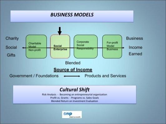 profit maximization vs social responsibility of business pdf