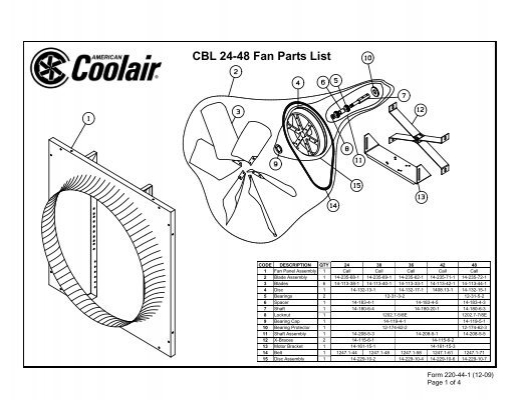 Fan Parts List : Cbl fan parts list