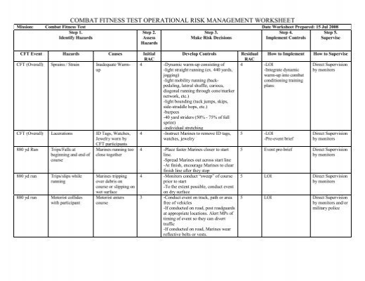 Combat fitness test operational risk management worksheet for Usmc orm template