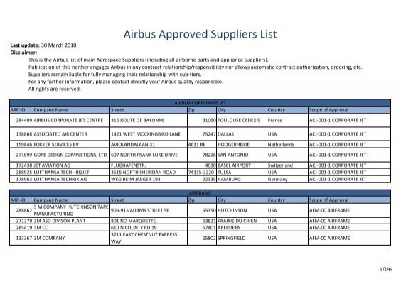Airbus Approved Suppliers list - THY Teknik