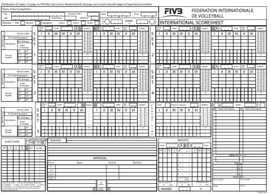 FIVB VOLLEYBALL SCORE SHEET PDF