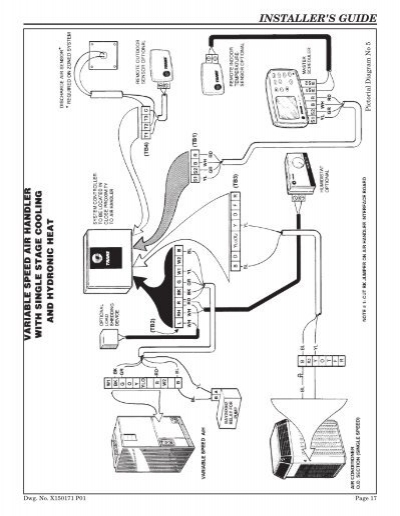 S2 System Wiring Diagram