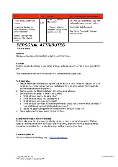 5 personal attributes blueprint australian blueprint for personal attributes blueprint australian blueprint for career malvernweather Image collections