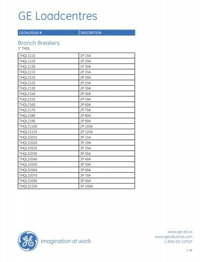 ge loadcentres catalogue