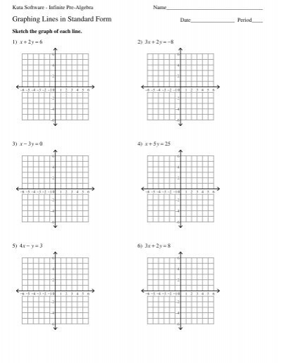 standard form kuta  Graphing Lines in Standard Form Worksheet