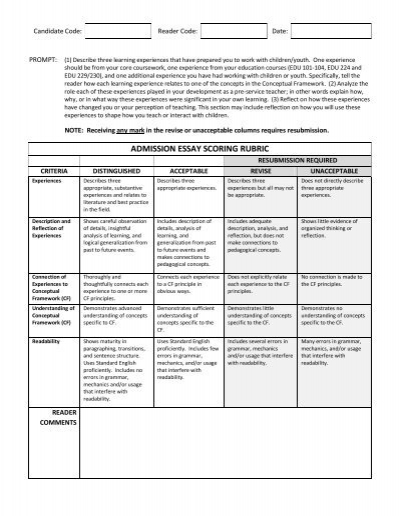 rubric for scoring ged essay Essay rubric directions: your essay will be graded based on this rubric consequently, use this rubric as a guide when writing your essay and check it again before.