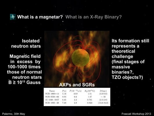 What is a magnetar What i