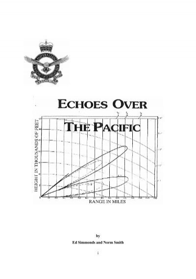 Pacific Teller flach Ø 23 cm 6er Set Royal Doulton