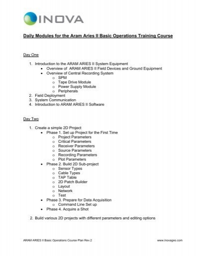 Daily Modules for the Aram Aries II Basic Operations     - INOVA