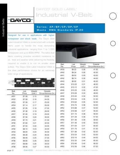 Dayco 4L330 V-Belts