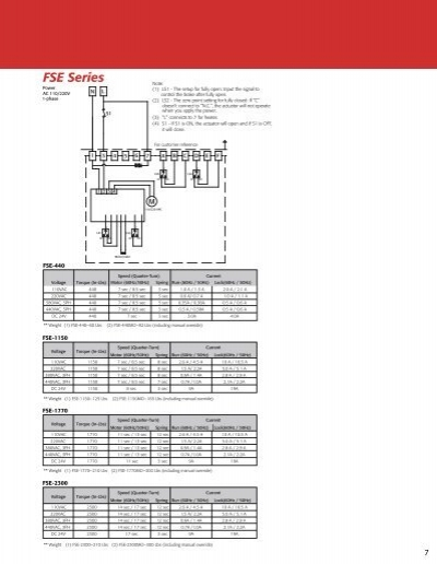 Wiring diagrams bfs serie swarovskicordoba Gallery