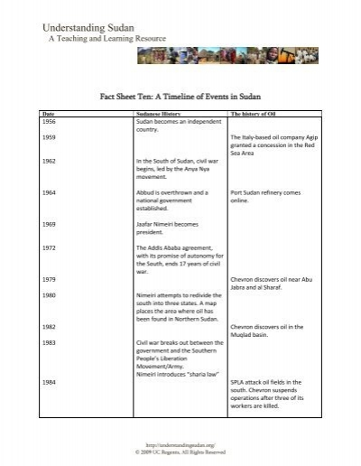 l2fact sheet 10 a timeline of events in sudan understanding
