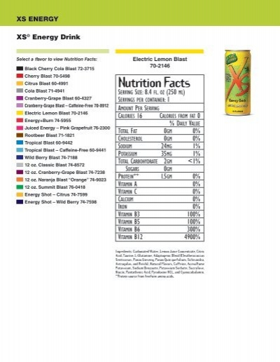 Vitamins to boost memory power image 3