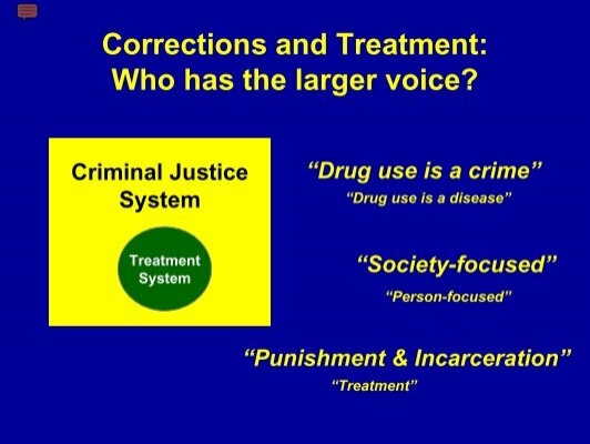 correctional treatment Breadcrumbs dys current: juvenile programs juvenile treatment interventions idoc/dys youth are given treatment interventions that include being placed in juvenile treatment programs, group therapy, and individual counseling/therapy.