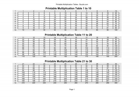 Printable Multiplication Table 1 To 10 Printable Buzzle