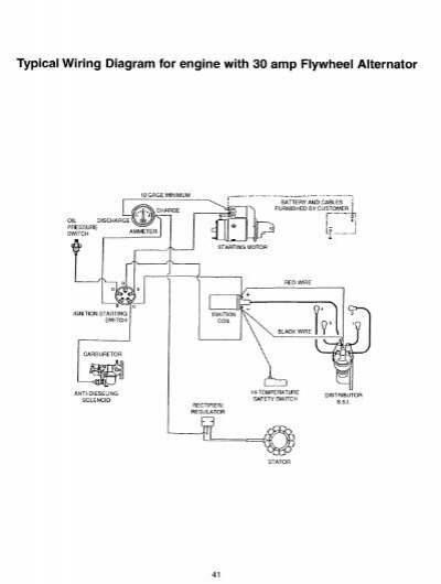 wisconsin thd engine diagram for wiring wiring diagram for light rh prestonfarmmotors co