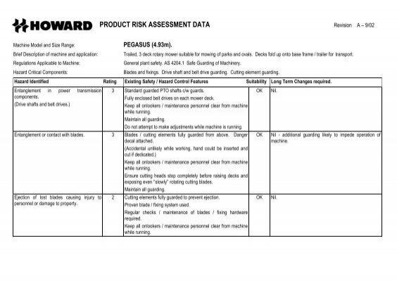 Product Risk Assessment Data