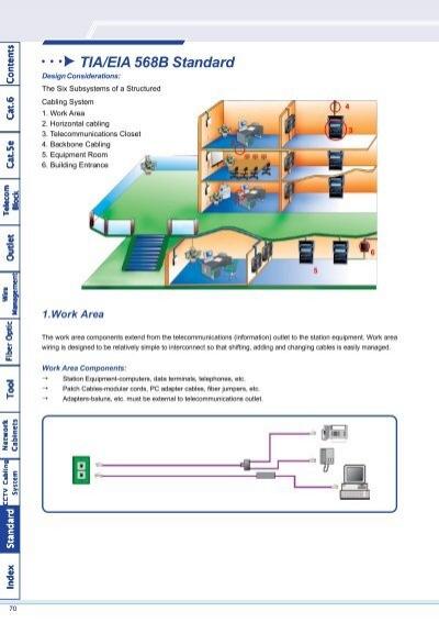 tia/eia 568b standard - dintek, Wiring diagram