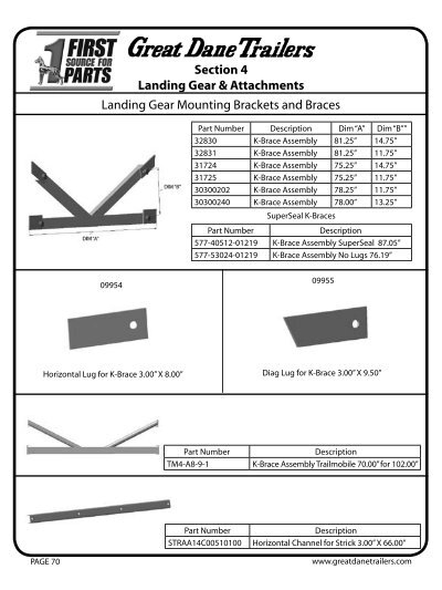 Mounting brackets braces great dane trailers cheapraybanclubmaster Image collections