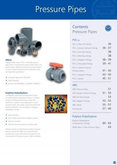 90mm Pressure Pipe Socket//Spigot PVC Tank Connector x Socket//BSP Thread 20mm