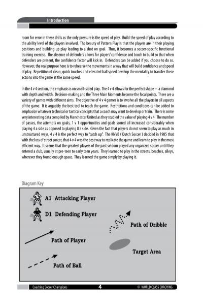 free soccer coaching manuals pdf