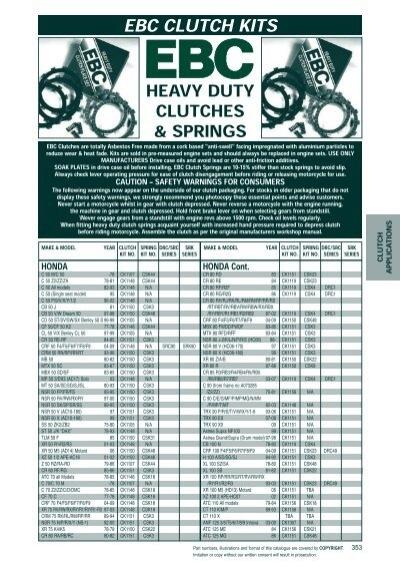 Clutch Spring Kit for Suzuki RF600 93-96