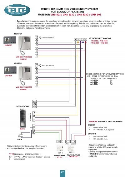 28 comelit wiring diagram gandul 45 77 79 119 nelson smartzone ez wiring diagram at mifinder.co