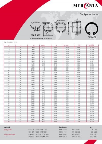 Circlips for bores din 472 j for Circlips interieur din 472