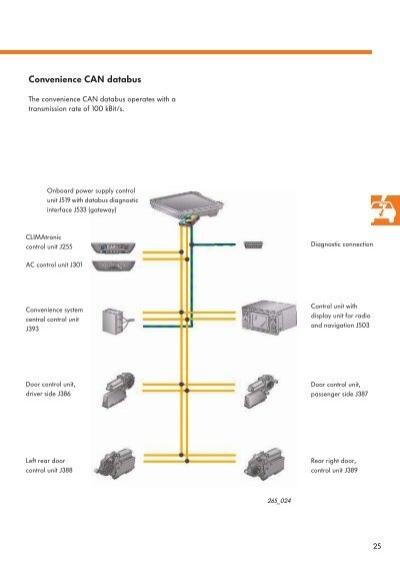 Operation side door driver j386 1331 wire control single module I am