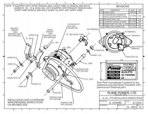 Plane Power Ltd