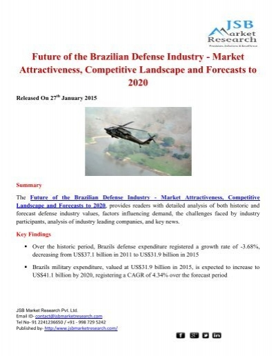defense market in indonesia attractiveness competitive Russia exported defense  the future of the russian defense industry – market attractiveness, competitive  industry-market-attractiveness-competitive.