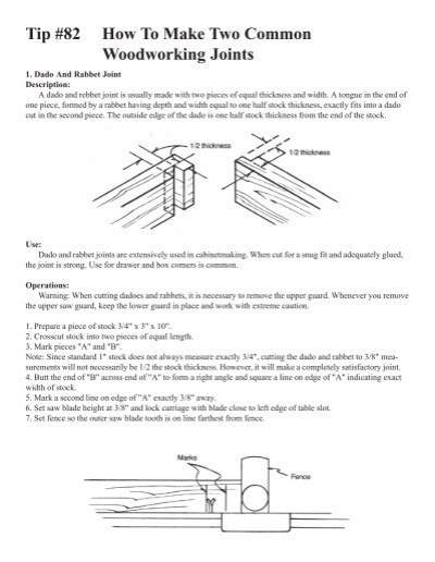 Tip 82 How To Make Two Common Woodworking Joints