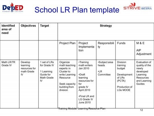 School Lr Planresource Plan Template. Resource Planning Tools