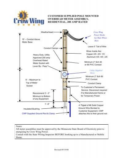 customer supplied pole mounted overhead ... - Crow Wing PowerYumpu