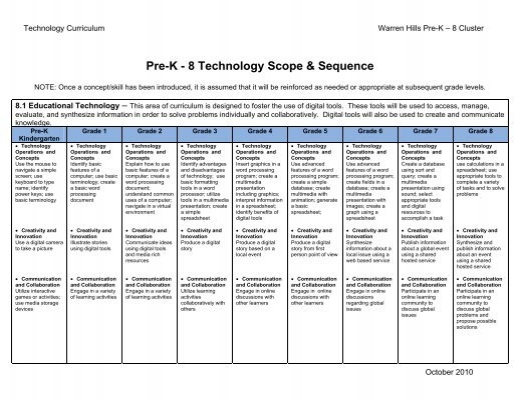 Pre K 8 Technology Scope Sequence