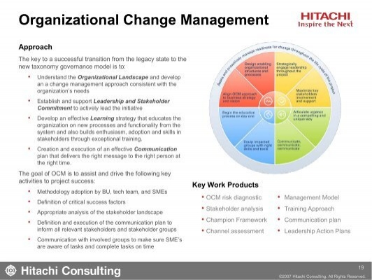 organizational change management essay Other concepts that will be referred to throughout this study are change management, organizational culture change management in the public sector 9.