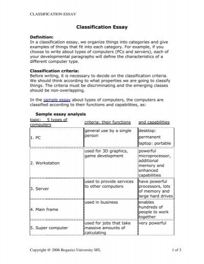 Daniel\u0027s blog What\u0027s it like applying to med school? work samples