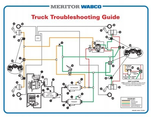 Wabco Air Brake System Diagram : Wabco air suspension wiring diagram valve turbo kit
