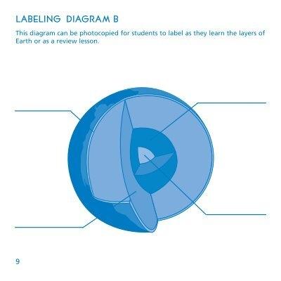 Labeling diagram b this d ccuart Images