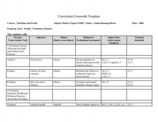 curriculum crosswalk template
