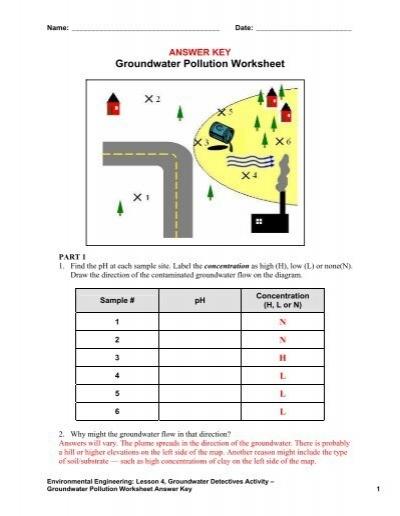 language power book h answer key pdf