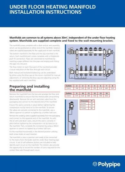 36407564 polyplumb underfloor heating wiring diagrams efcaviation com wet underfloor heating wiring diagrams at mifinder.co