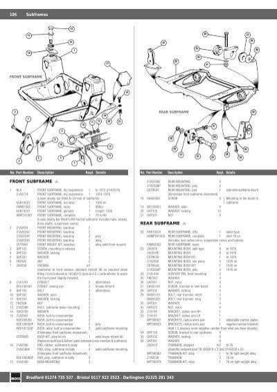 CLASSIC MINI UP-1973 RED MOULDED CARPET SET CSR9002X