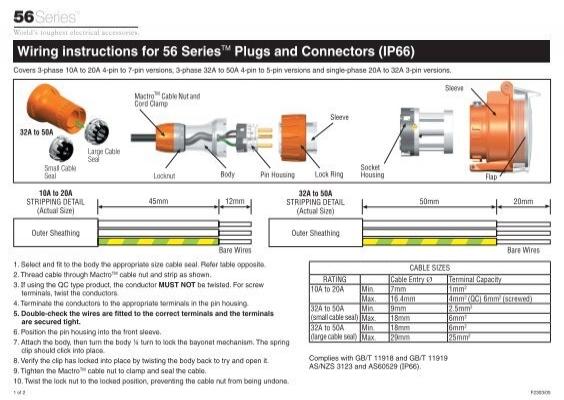 Electrical Wiring 3 Phase Wiring Diagram Plug from www.yumpu.com