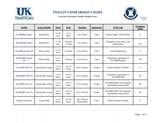 Insulin comparison chart for uk hospital university of kentucky